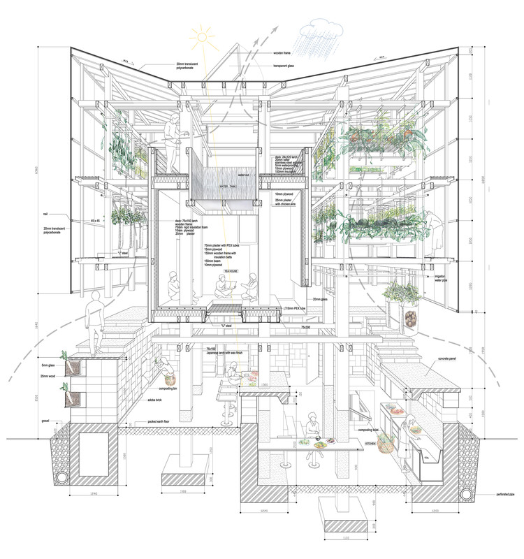 Drawn office architectural ArchDaily Berkeley Best Drawings Architecture