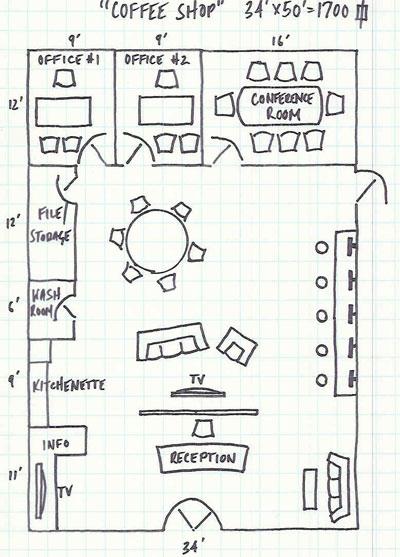 Drawn office blueprint design A brokerage design of coffee