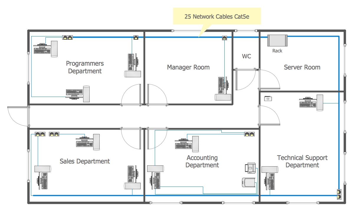 Drawn office electrical  Diagramming The Diagramming Basic