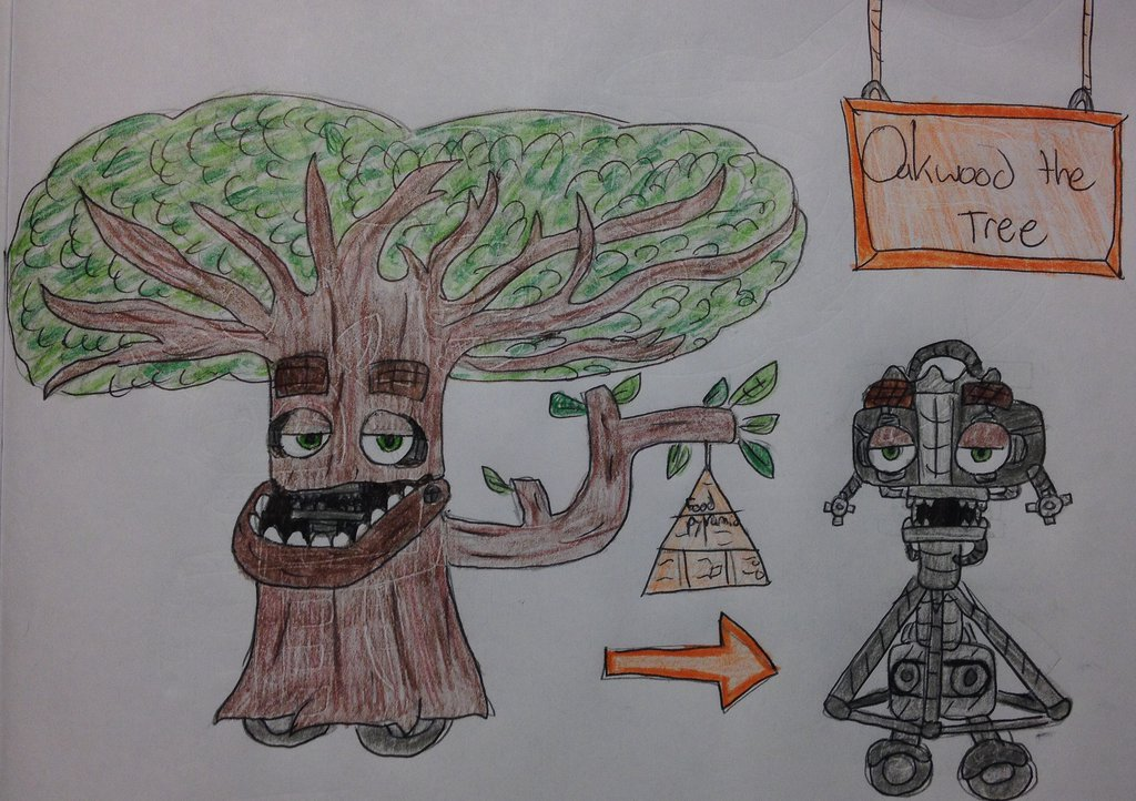 Drawn office fnaf 3 To every has Not