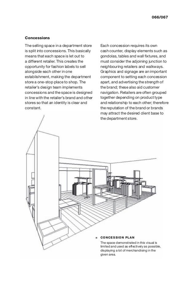 Drawn office interior space Architecture retail Interior design