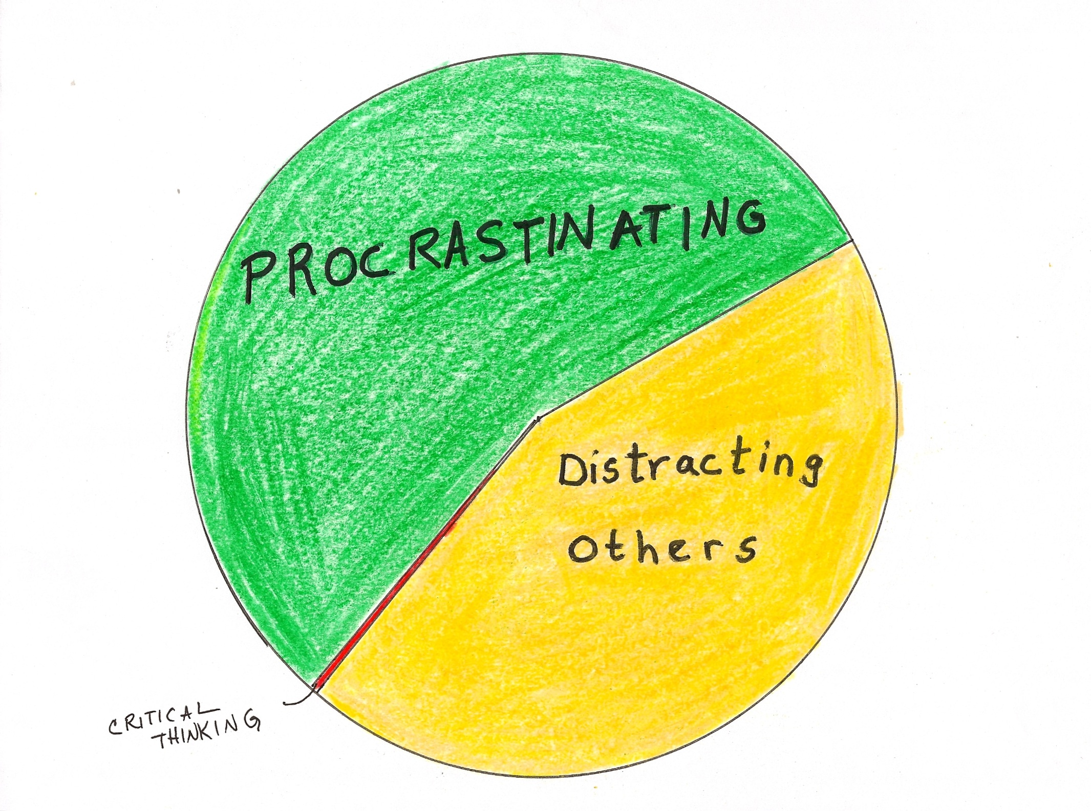 Drawn office jim Promotion Pie The Chart The