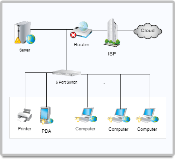 Drawn office office network With diagram routers Examples Diagram