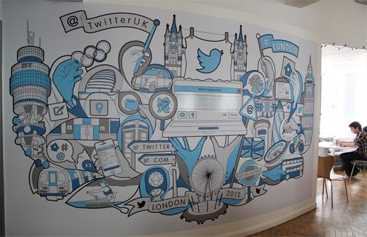 Drawn office wall Office cool murals cool murals