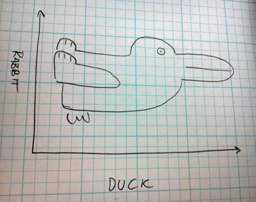 Drawn rabbit the duck Flowing Picture? YOU Animal The