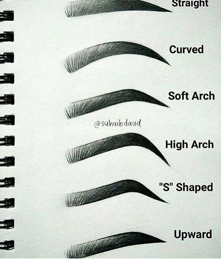 """Drawn paper eyebrow Pinterest """"Which on & brow"""