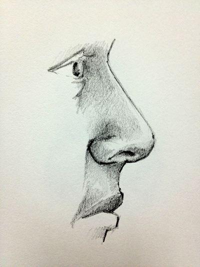 Drawn profile draw 0 tips A etc I