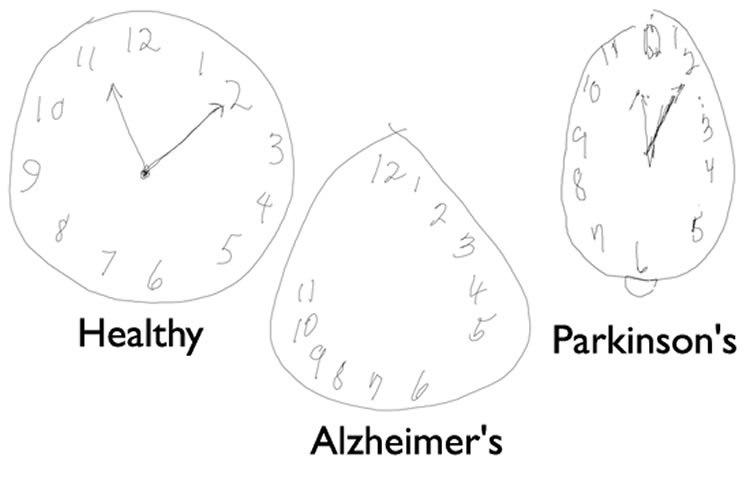 Drawn photos person Clock a Clock with a