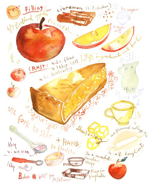 Drawn pie watercolor Recipe Apple U Apple