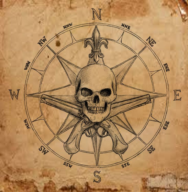 Drawn pirate antique Pinterest symbol Pirate Compass skull