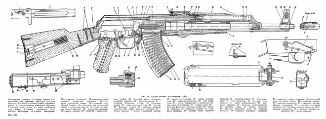Drawn pistol ak47 Firearm cutaway Firearm AKM/AKMS AK