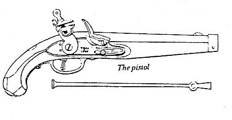 Drawn pistol basic  Revolver of and an