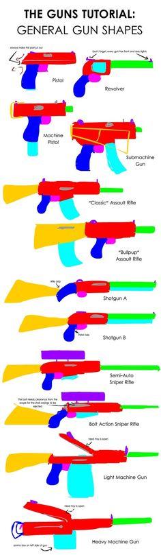 Drawn pistol long gun Technique & shooting  A