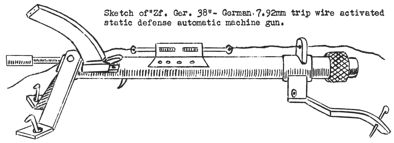 Drawn pistol machine gun Of – sketch captured incorrectly