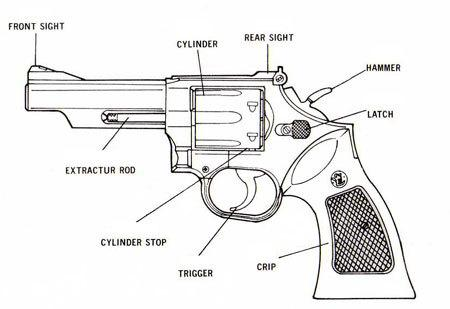 Drawn pistol schematic Of revolver spring Parts UHC