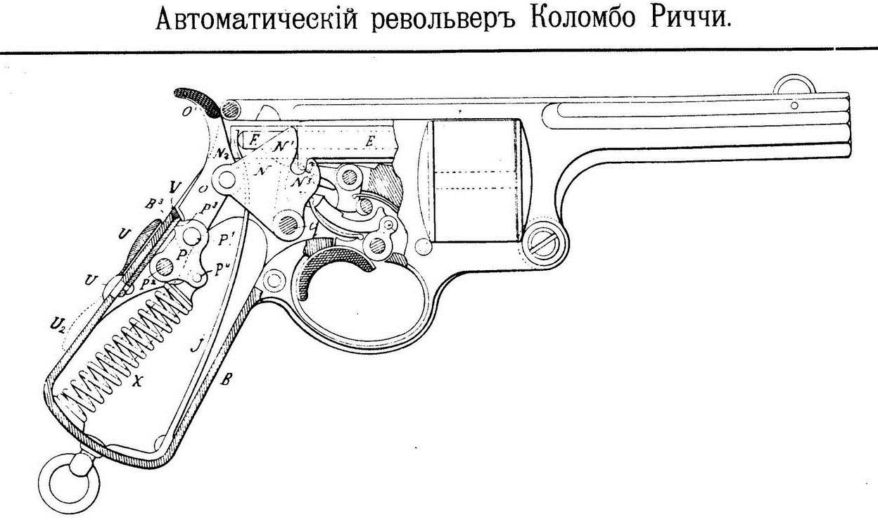 Drawn pistol schematic – automatic Colombo Forgotten Ricci