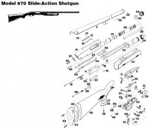 Drawn pistol shotgun 870 Drawing 870 Gun Exploded