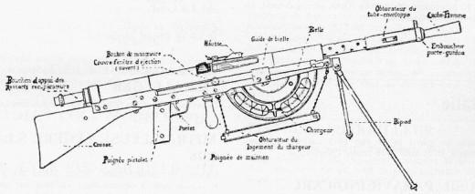 Drawn pistol ww1 gun Drawing War: Failure World HubPages
