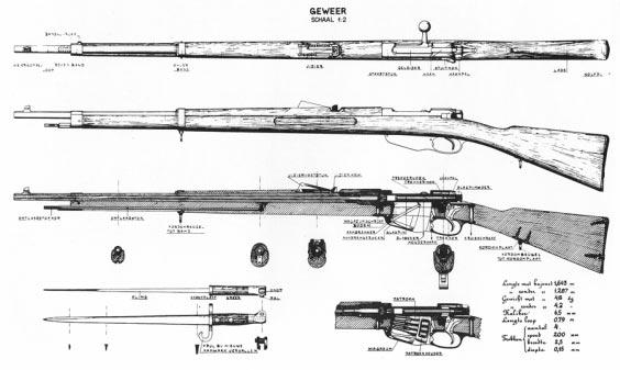 Drawn pistol ww1 gun Rifle Rifle: Steyr M95 bargain