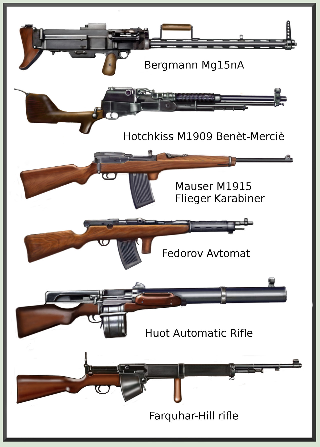 Drawn pistol ww1 gun Worldwar0ne AndreaSilva60 II Weapons