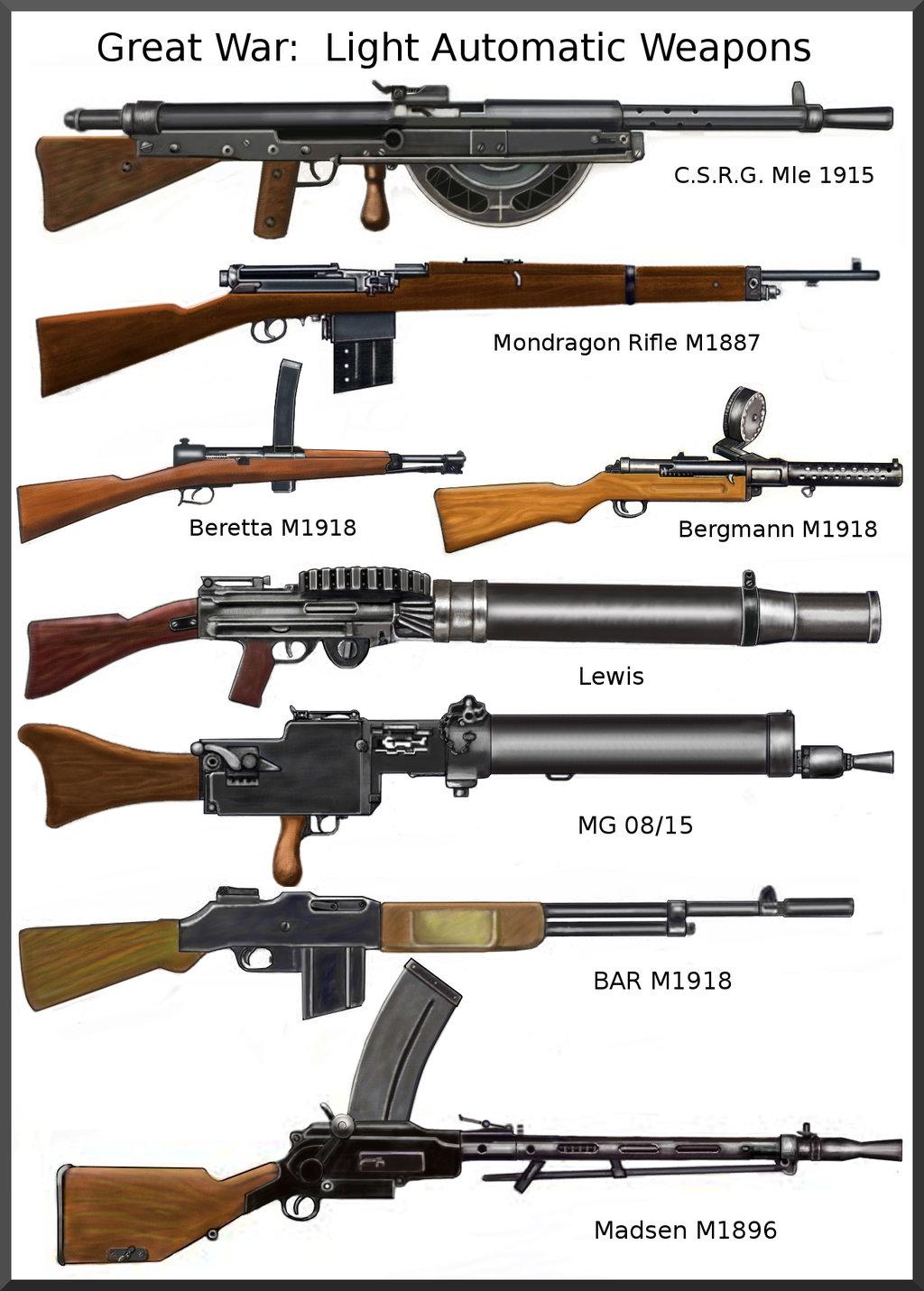 Drawn pistol ww1 gun Automatic WW1 WW1 on on