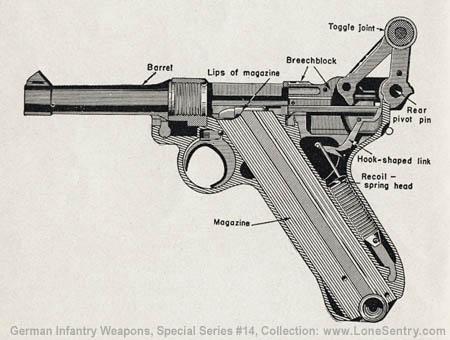 Drawn pistol ww2 gun 79 on best Pinterest images