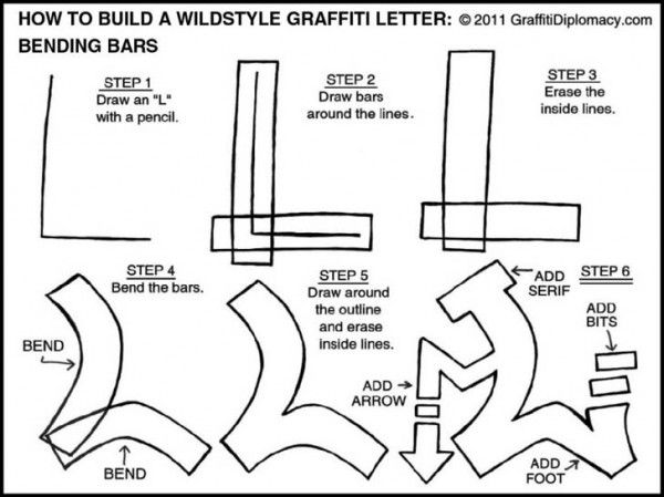 Drawn pixel art bubble A how To Graffiti draw