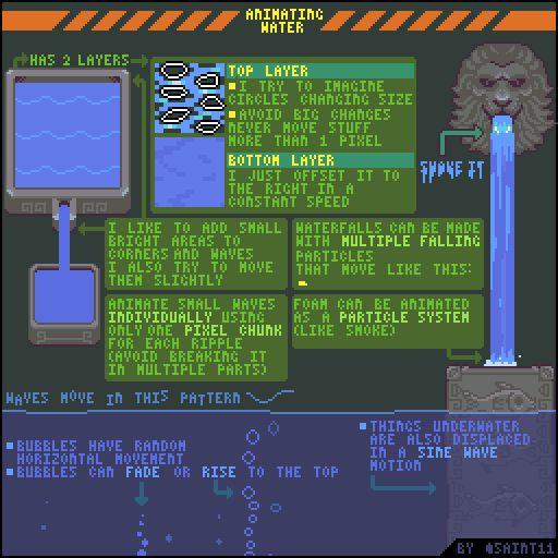 Drawn pixel art game developer Best Pinterest Art on Patreon