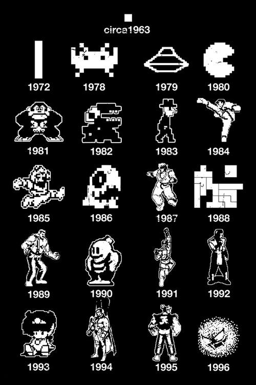 Drawn pixel art geek Pixels #PixelArt best images da