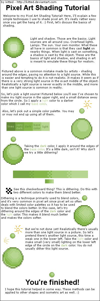 Drawn pixel art hair Shading Pixel Pixel by Shading