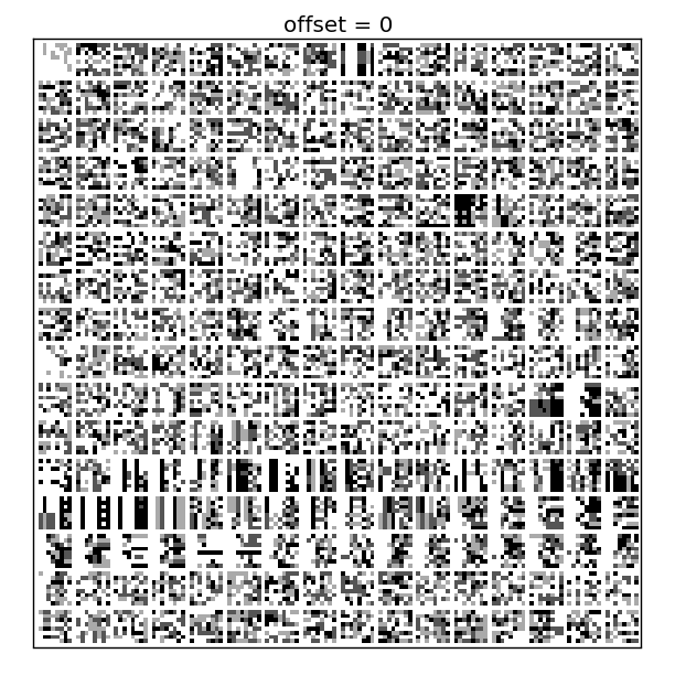 Drawn pixel art mario level Assembly code