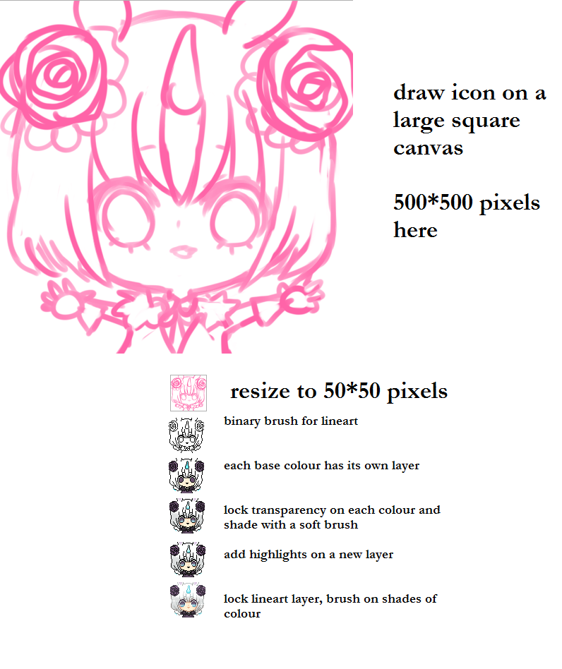 Drawn pixel art pixel icon (updated Tutorial (updated Icon onisuu