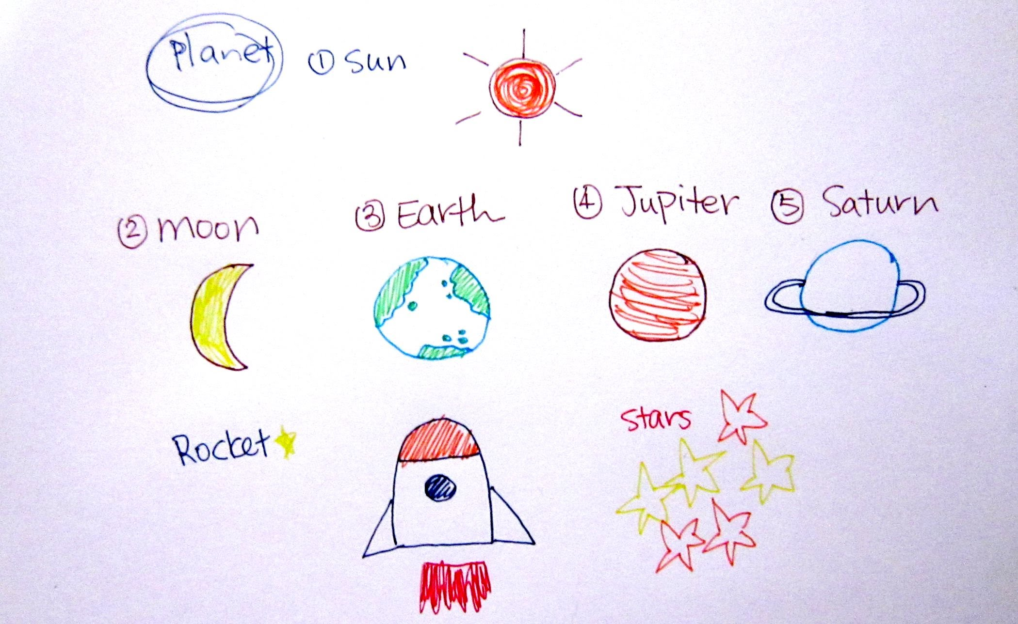 Drawn planets cute cartoon Planets Draw How YouTube Draw