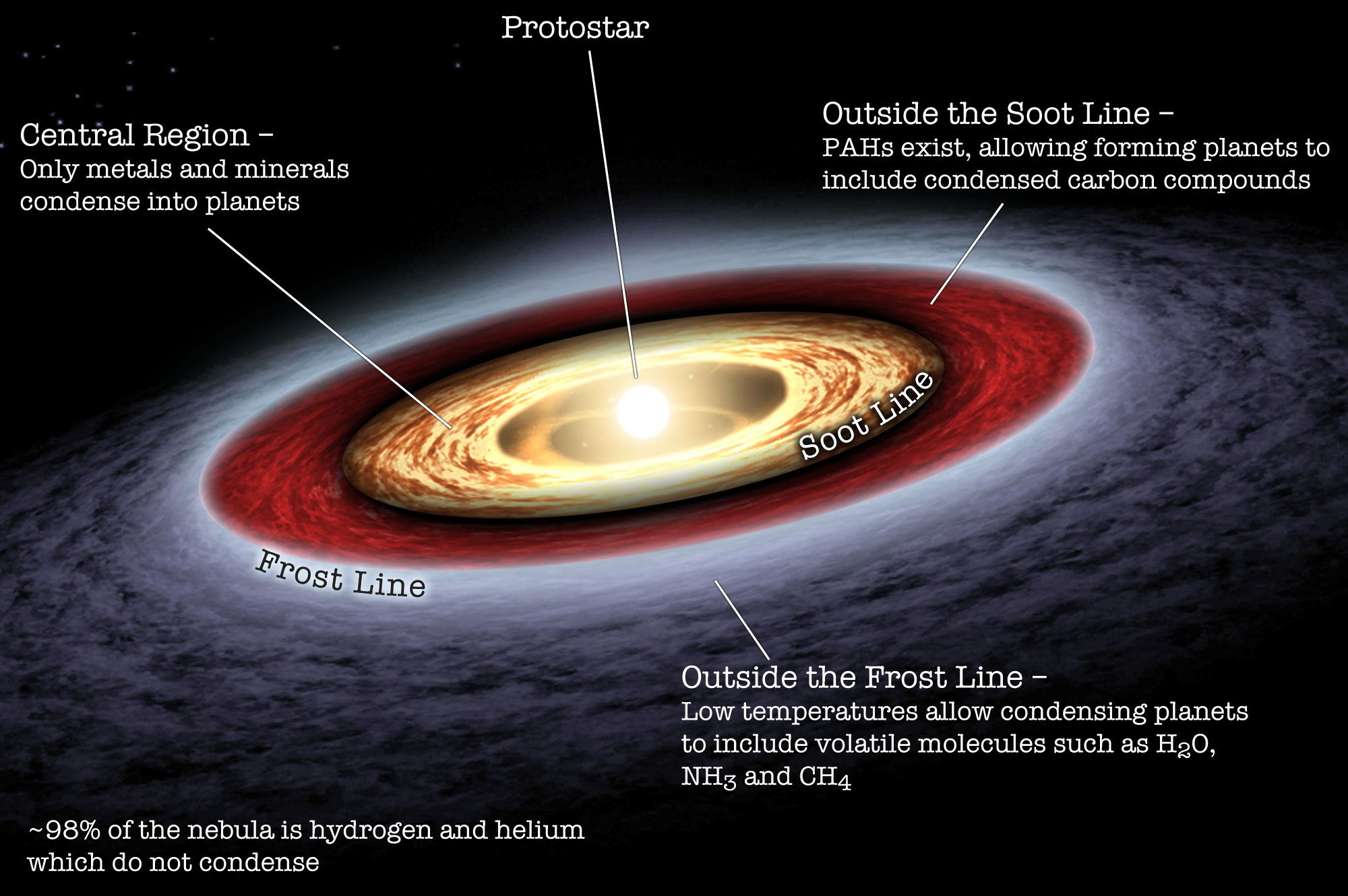 Drawn planets fire and ice JPL eight planets System (and