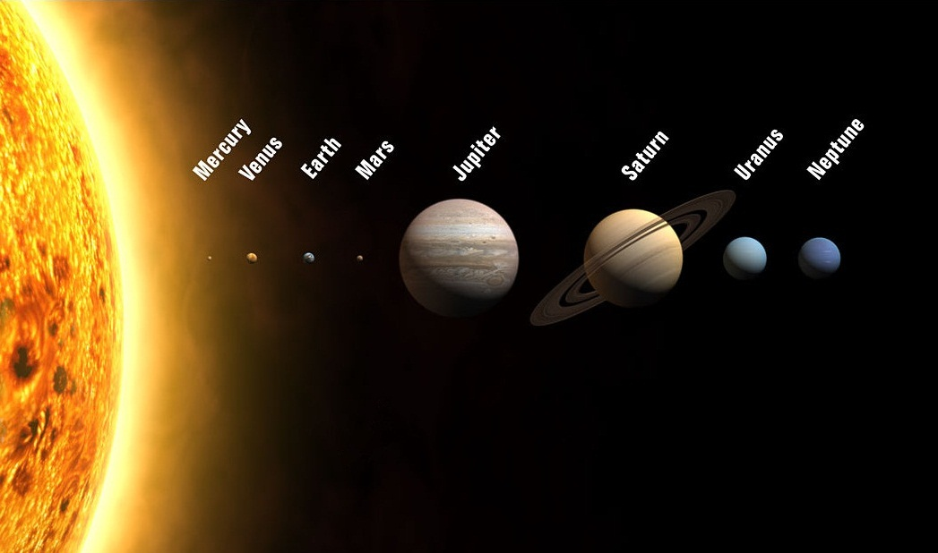 Drawn planets individual System Solar Planet Wikipedia
