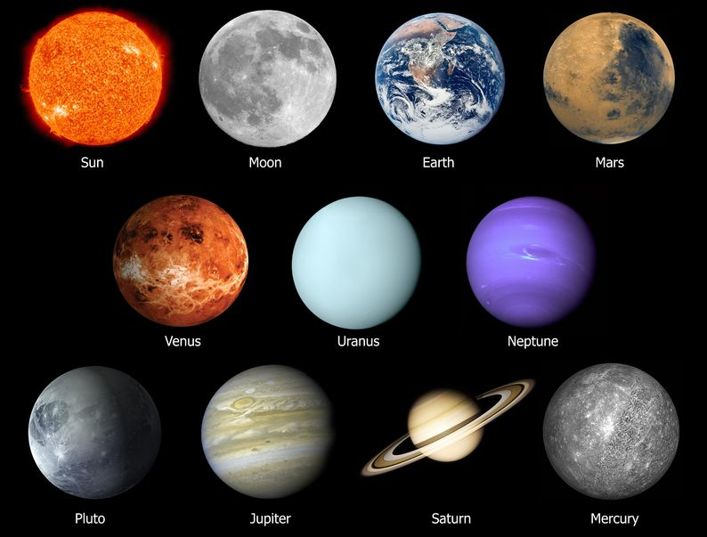 Drawn planets individual Planets Signs Zodiac Astrological Astrological