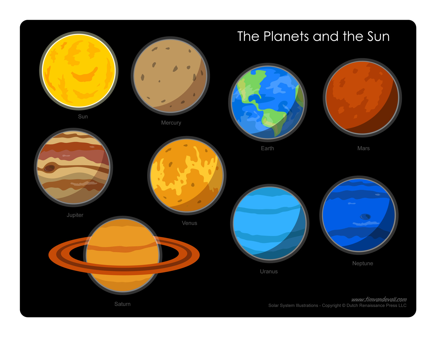 Drawn planets labeled In Our System the Solar