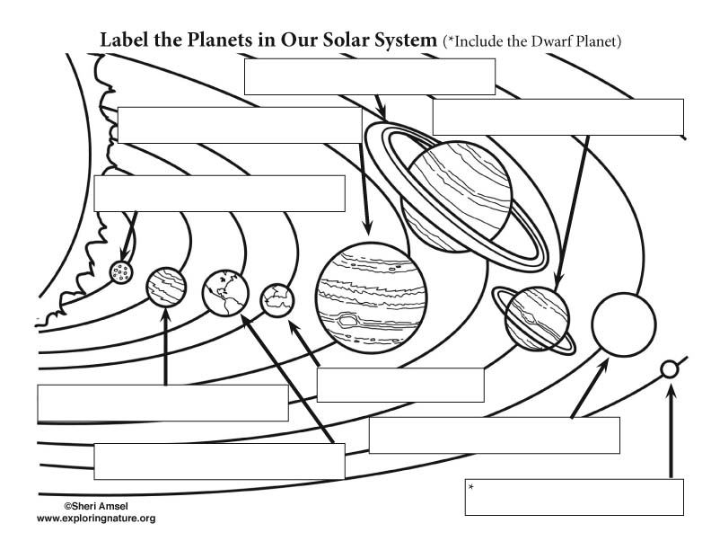 Drawn planets labeled System Label Our the