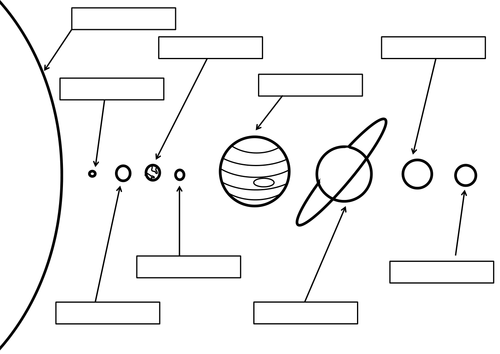 Drawn planets labeled Worksheet Tes Label Solar brynmarshall