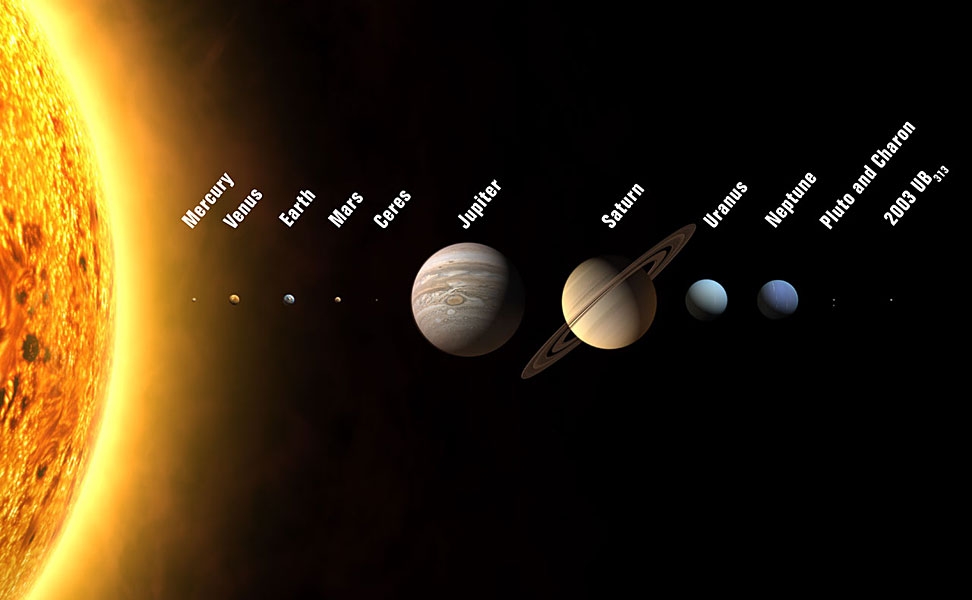 Drawn planets labeled Today Diagram System of