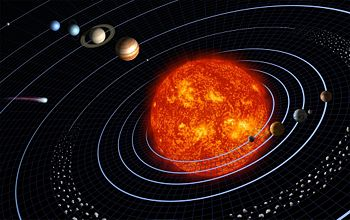 Drawn planets labeled The planet Solar planet World