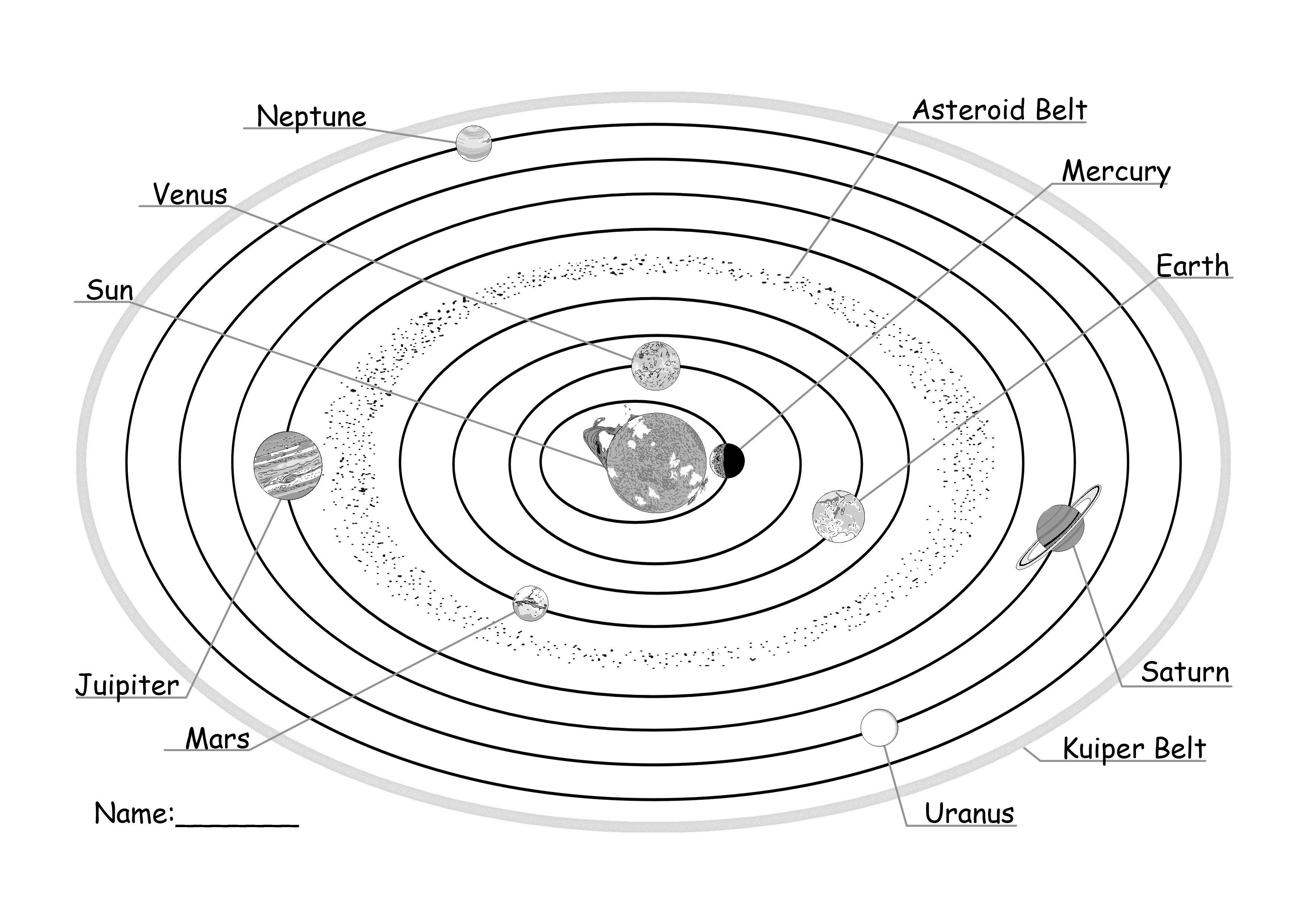 Drawn planets labeled Pages Children Planets Coloring System
