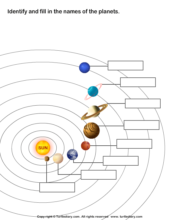 Drawn planets labeled Turtle Diary System the of