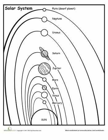 Drawn planets labeled Ideas on planets Pinterest Solar