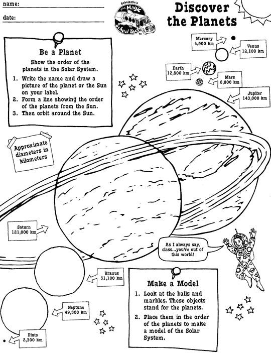 Drawn planets printable Planets about Solar images 32