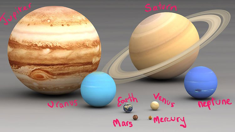 Drawn planets printable System compare planet can About