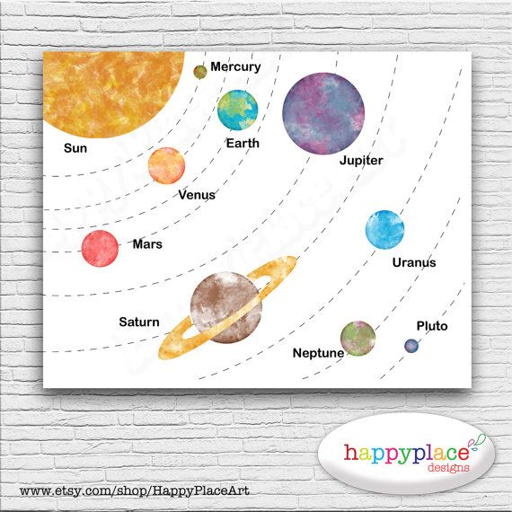 Drawn planets printable System by HappyPlaceArt Poster poster