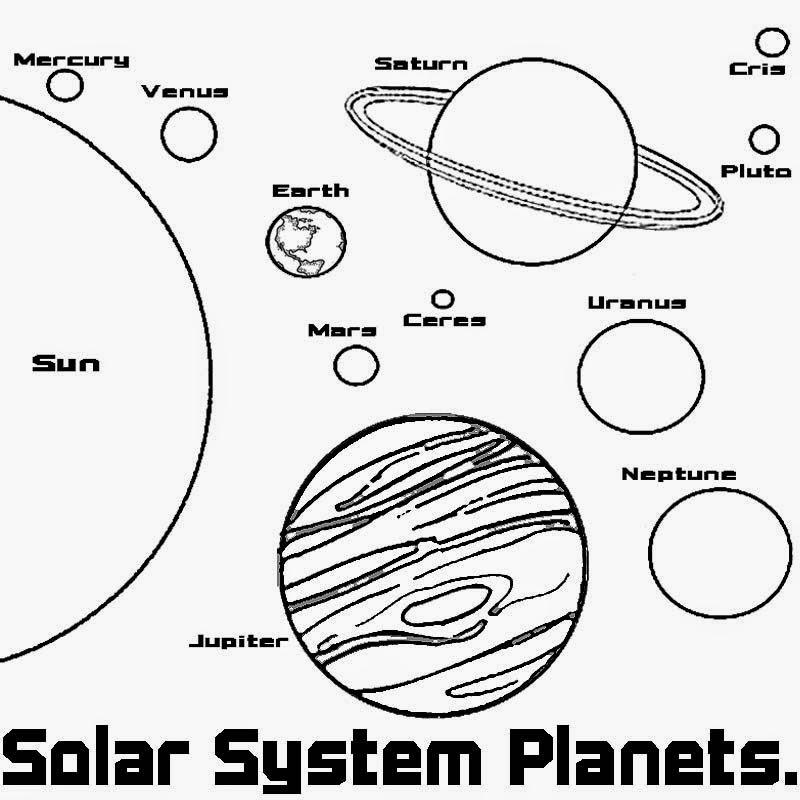 Drawn planets solar system Space ideas: and Planet system