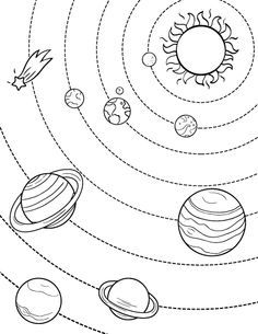 Drawn planets sun system Solar planet of Free coloring