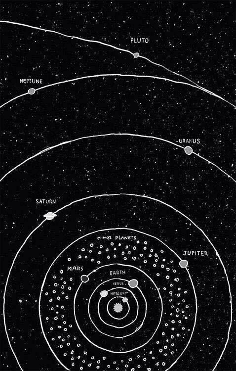 Drawn planets tumblr backgrounds Wallpaper 25+ ideas Pin this